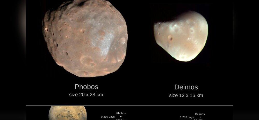 Nüüd on ka Marsi kuude taustal kosmilise kokkupõrke teooria
