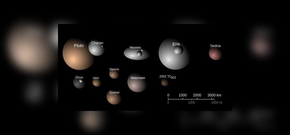 Mis planeet X? Need on meie päikesesüsteemi (kääbus)planeedid IX kuni XIX