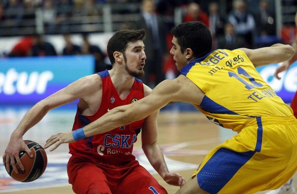 CSKA vs Maccabi