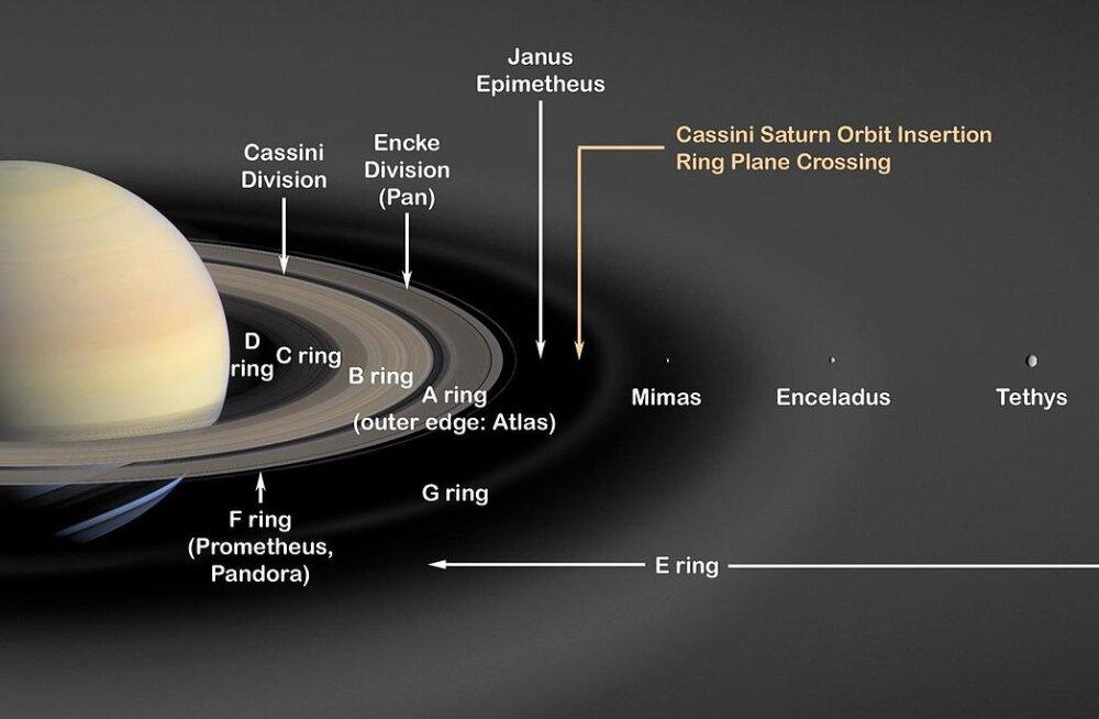 Libauudisel sabast kinni: Kui mitu tulnukat seal Enceladusel nüüd avastatigi?
