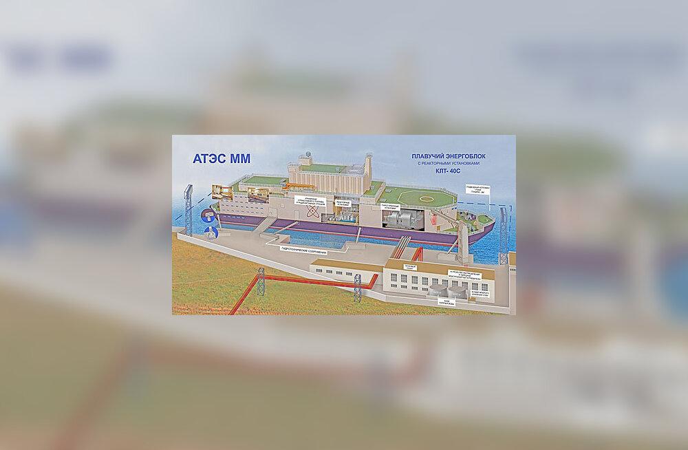 Läänemerel sünnib maailma esimene ujuv tuumajaam