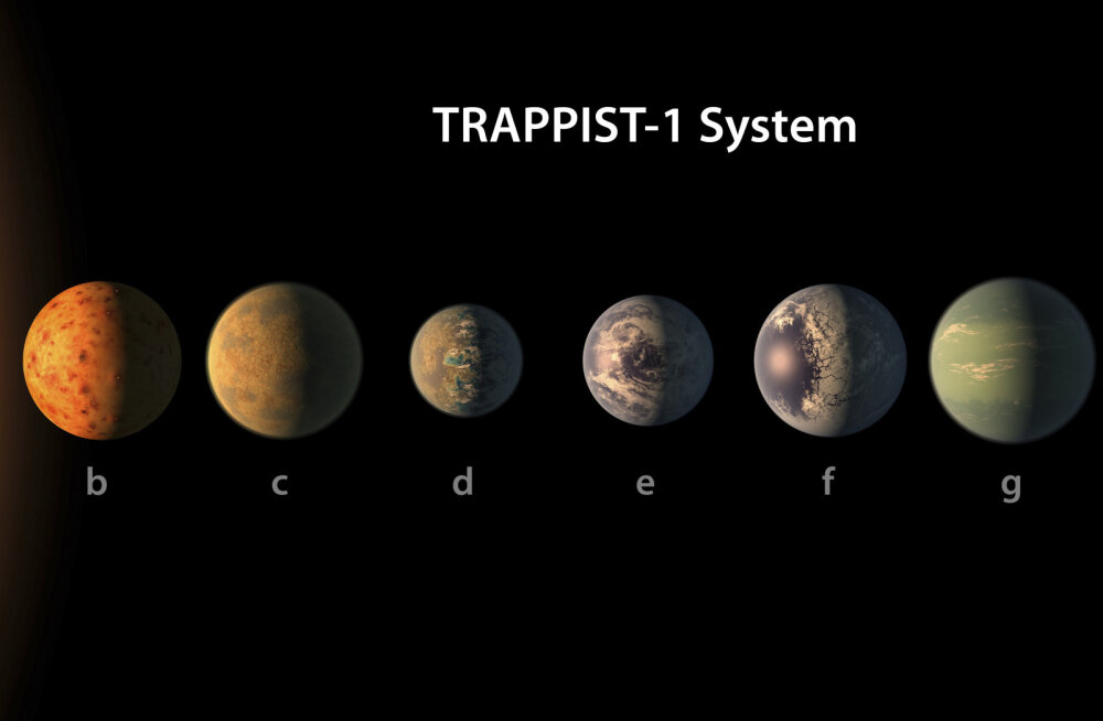 Süsimust kosmosemuru? Itaalia teadlased pakkusid välja viisi, kuidas TRAPPIST-1 planeetidelt taimkatet otsida