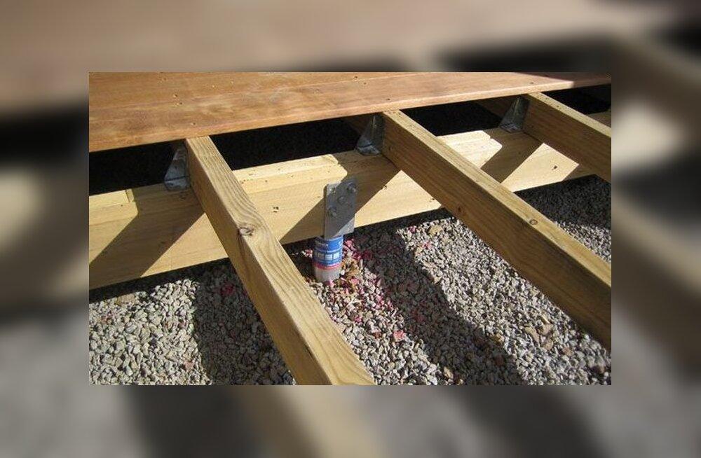 Kruvivundament – hobiehitaja saab päevaga terrassi valmis