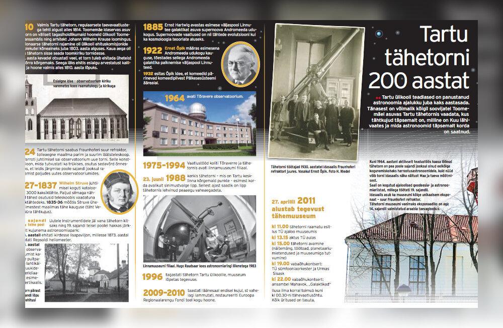 Tartus avab uksed astronoomiamuuseum