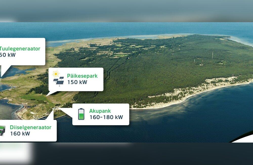 Солнечная электростанция на острове Рухну построена