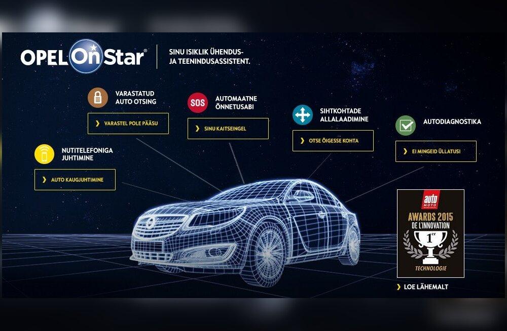 Opel Mokka X ja selle assistent OnStar - teisedki autotootjad on samasuguses plindris