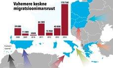 INTERAKTIIVNE GRAAFIK: Vaata, kus ja millisest suunast läheneb Euroopale kõige rohkem immigrante