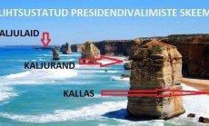 Ajakirjanduspärl: Lihtsustatud presidendivalimiste skeem