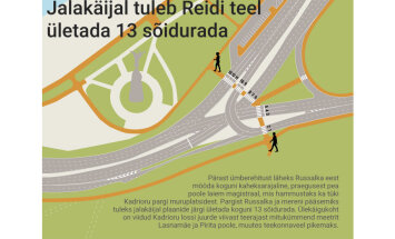 Pirita linnaosavanem eurorahade eest rajatavast Reidi teest: autotunneli rajamiseks raha ei jätku