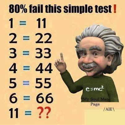 80% inimestest kukub selle testi läbi. Kas oled üks neist?